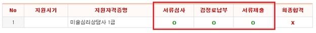 [예시] 서류심사 합격 여부 결과 확인 예시